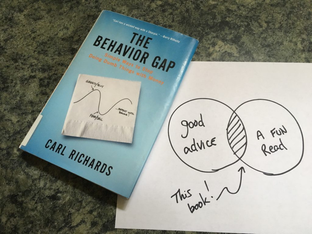 11. The Behaviour Gap- Simple ways to stop doing Dumb Things with Money: